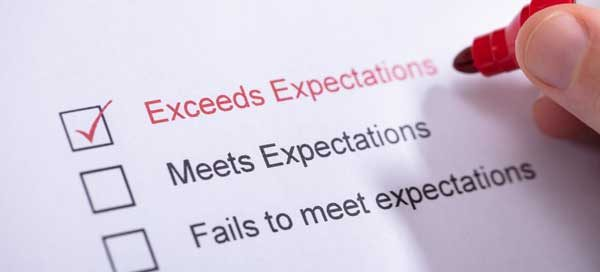 Customer Expectations